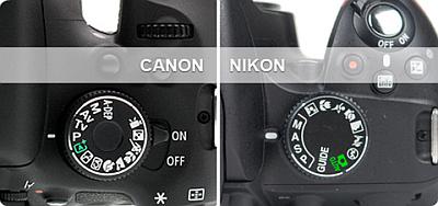 Volič režimů u fotoaparátů Canon a Nikon