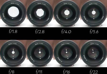 Clonové číslo u objektivu Nikon 50 mm f/1.8