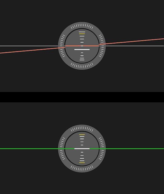 Elektronický horizont / vodováha u Canon EOS 7D Mark II