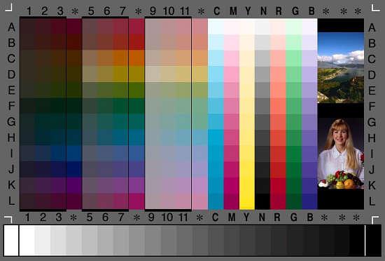 Testovací obrazce na šum a barvu | moje Tajemno